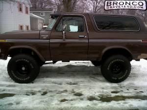 Broncobuster